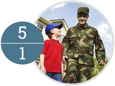 Most popular option among veteran homeowners