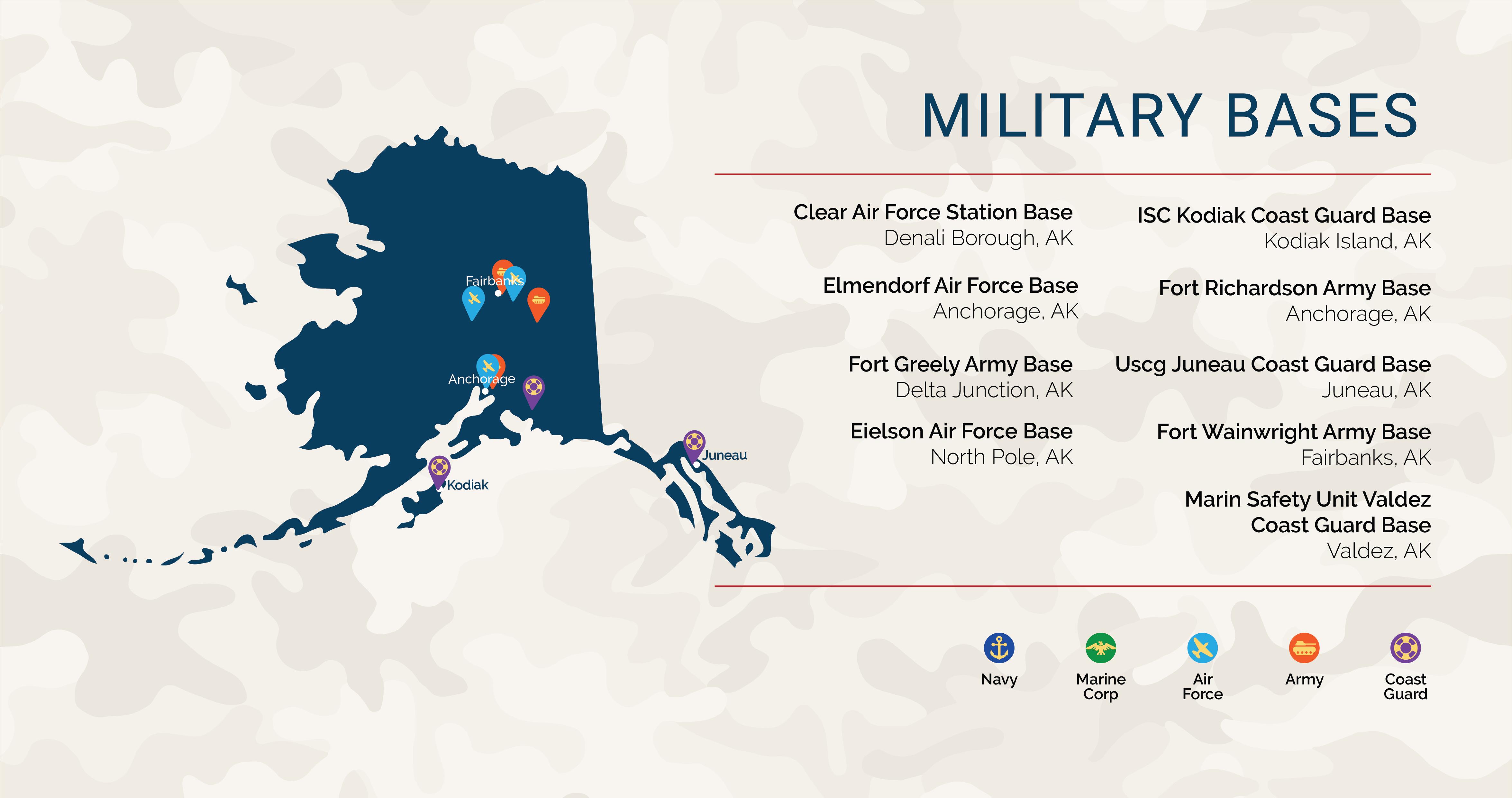 Alaska's Veteran Benefits | VA Loans in Alaska | Low VA Rates